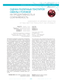 Assessment of different genotypes of table beet for productivity and storability